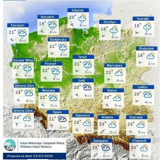 pogoda w czwartek