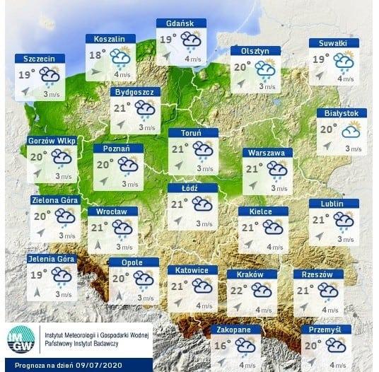 temperatury 7 lipca