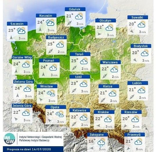 pogoda wtorek