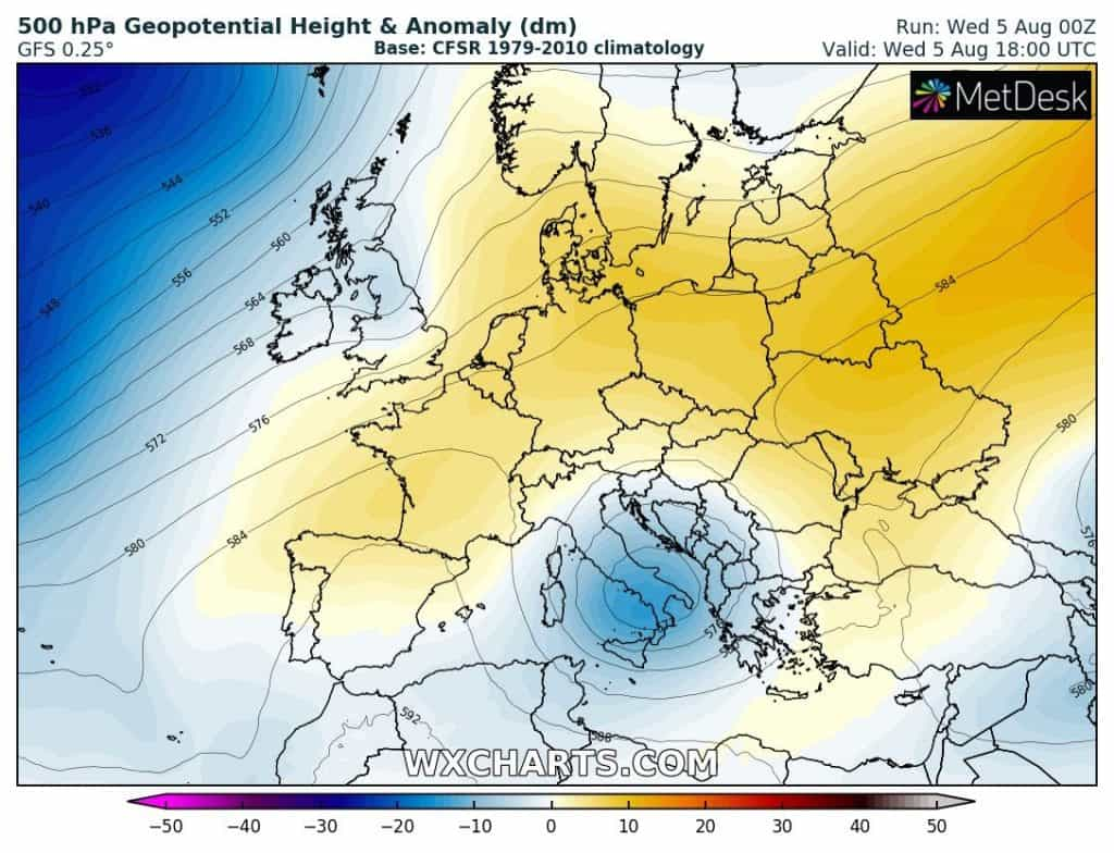 burze w europie