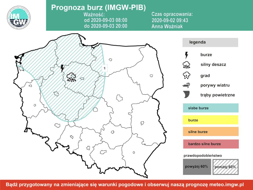 burze bad Polską