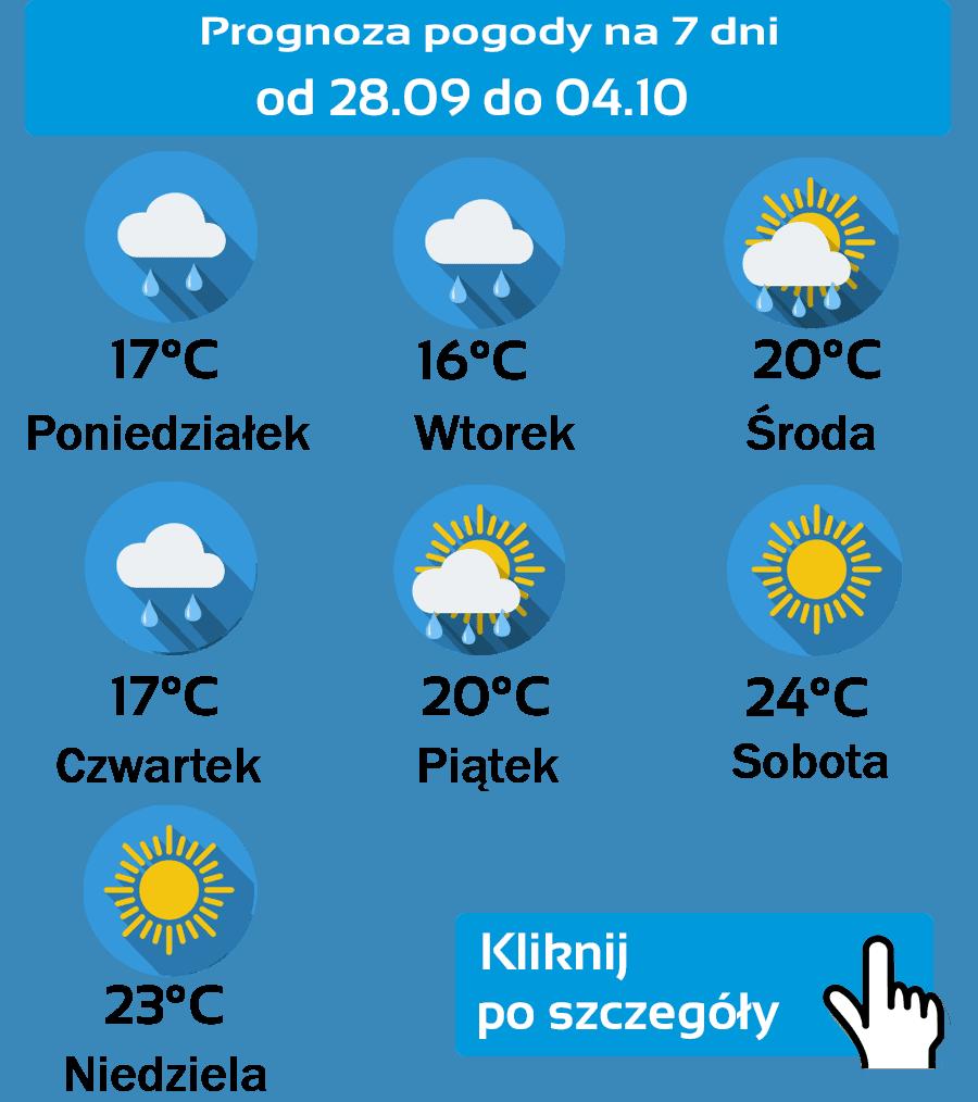 pogoda na 7 dni