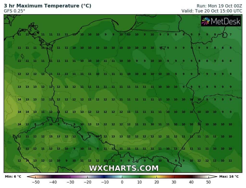 Temperatura we wtorek
