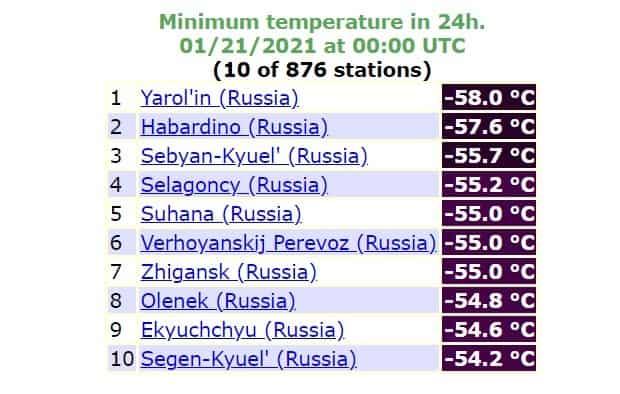 Rekordowe mrozy w Rosji