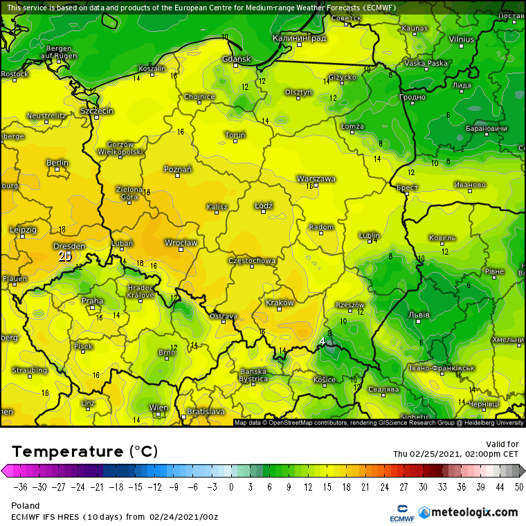 Wysoka temperatura, ECMWF