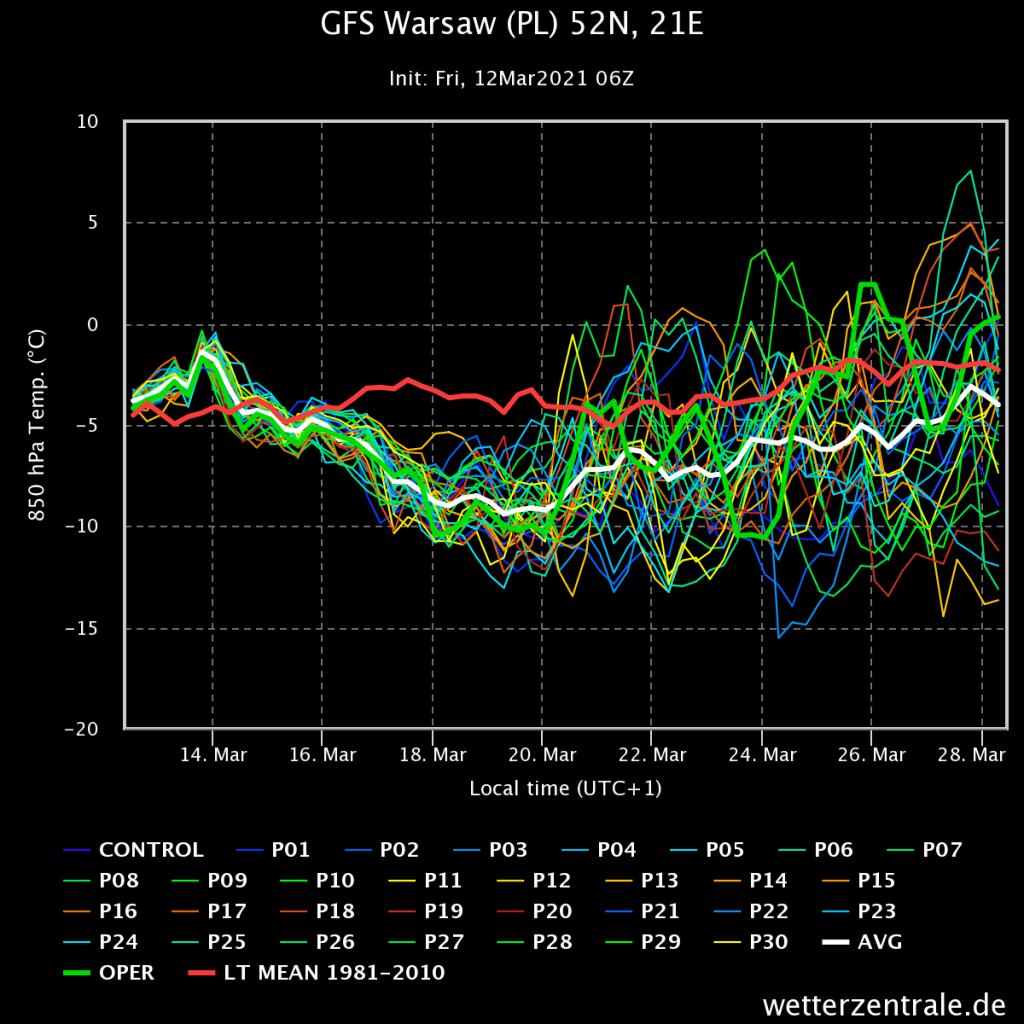 Pogoda długoterminowa na kolejne tygodnie