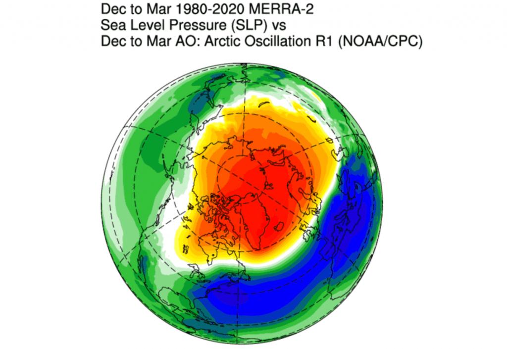 Pogoda. Arktyczna oscylacja 1980-2020.