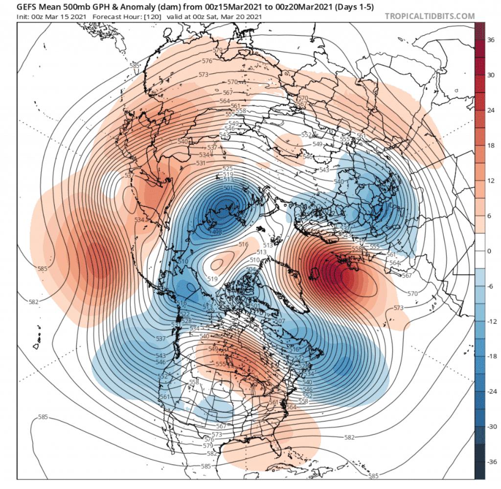Pogoda. Środkowa i górna troposfera. Model GFS