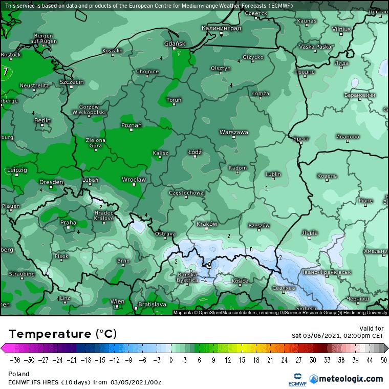ECMWF, trend w pogodzie.