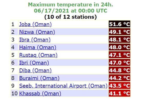 Rekord temperatury w Omanie