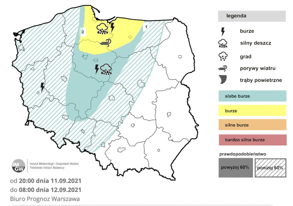 burzowa prognoza imgw