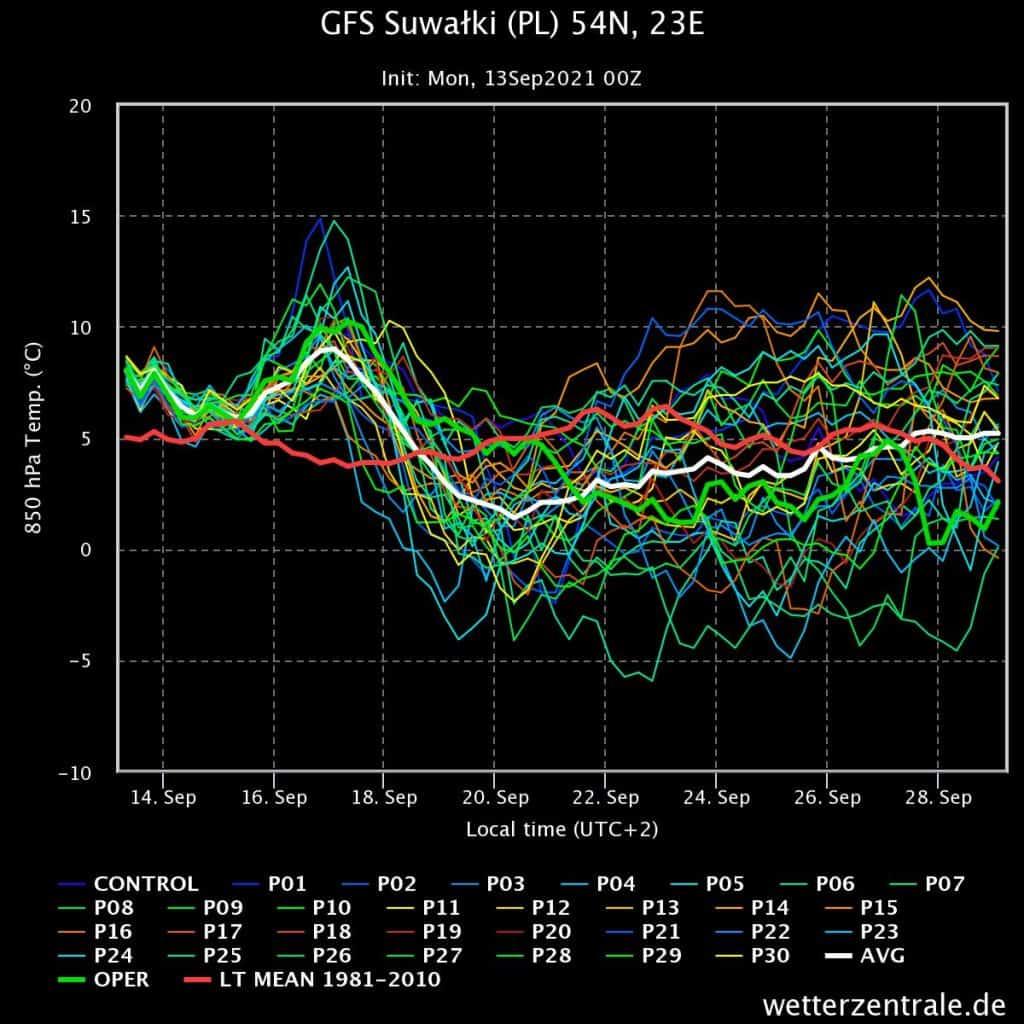 pogoda. GFS znaczne ochłodzenie