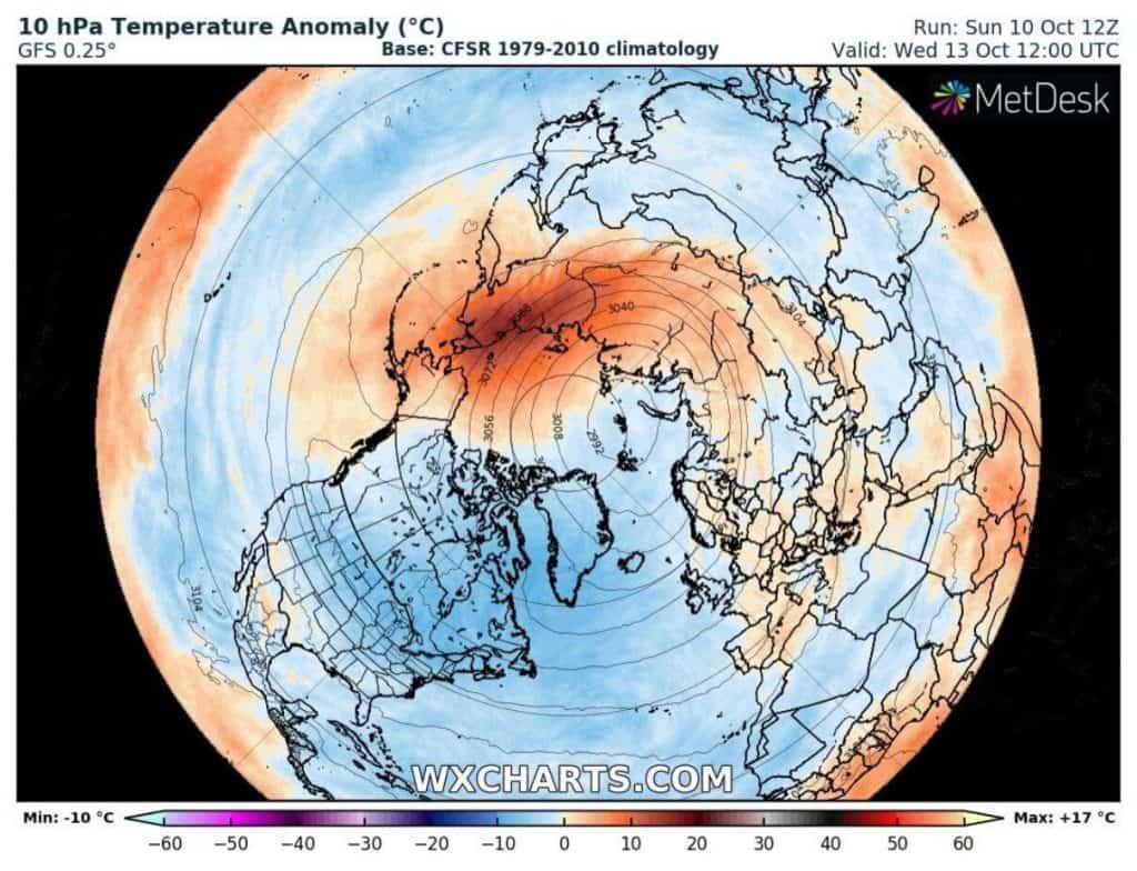 wir polarny i jego wpływ na pogodę