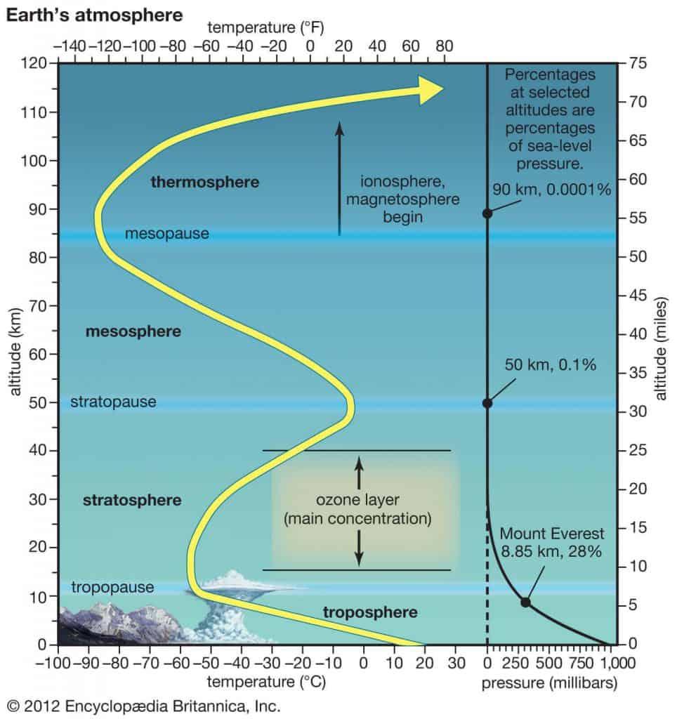 Pogoda. Wir polarny wpłynie na pogodę w kolejnych miesiącach. Czy będzie częsty śnieg i mróz zimą 2021/22?